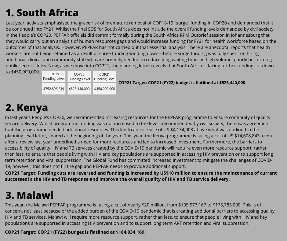 Additional text describing further context about COP21 funding levels for South Africa, Kenya, and Malawi.